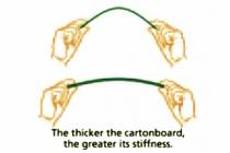 offset cartonboard - Stiffness