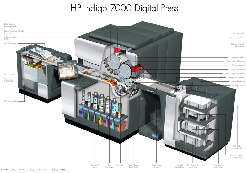 offset printing history The history of offset printing could fill volumes instead i would like to highlight more modern advances in offset printing as it relates to sheetfed and web printers.