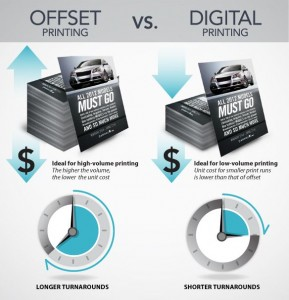 offset vs.digital printing